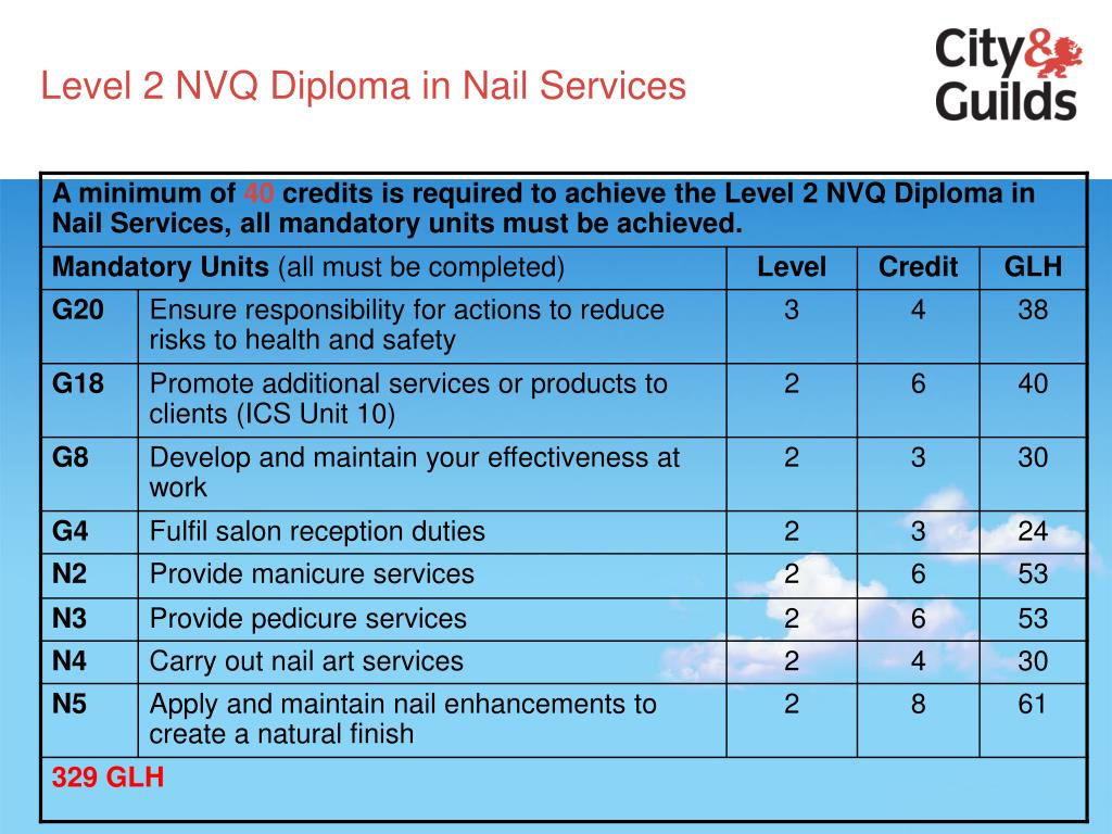 Level 2 NVQ Diploma in Nail Services