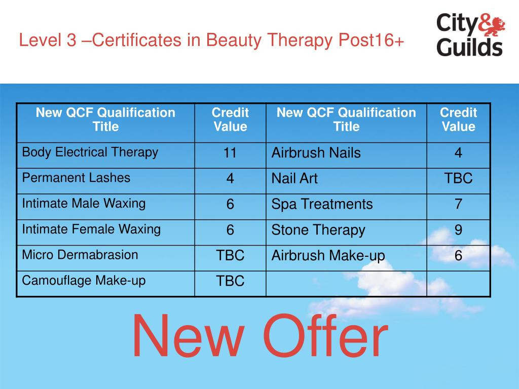 Level 3 –Certificates in Beauty Therapy Post16+