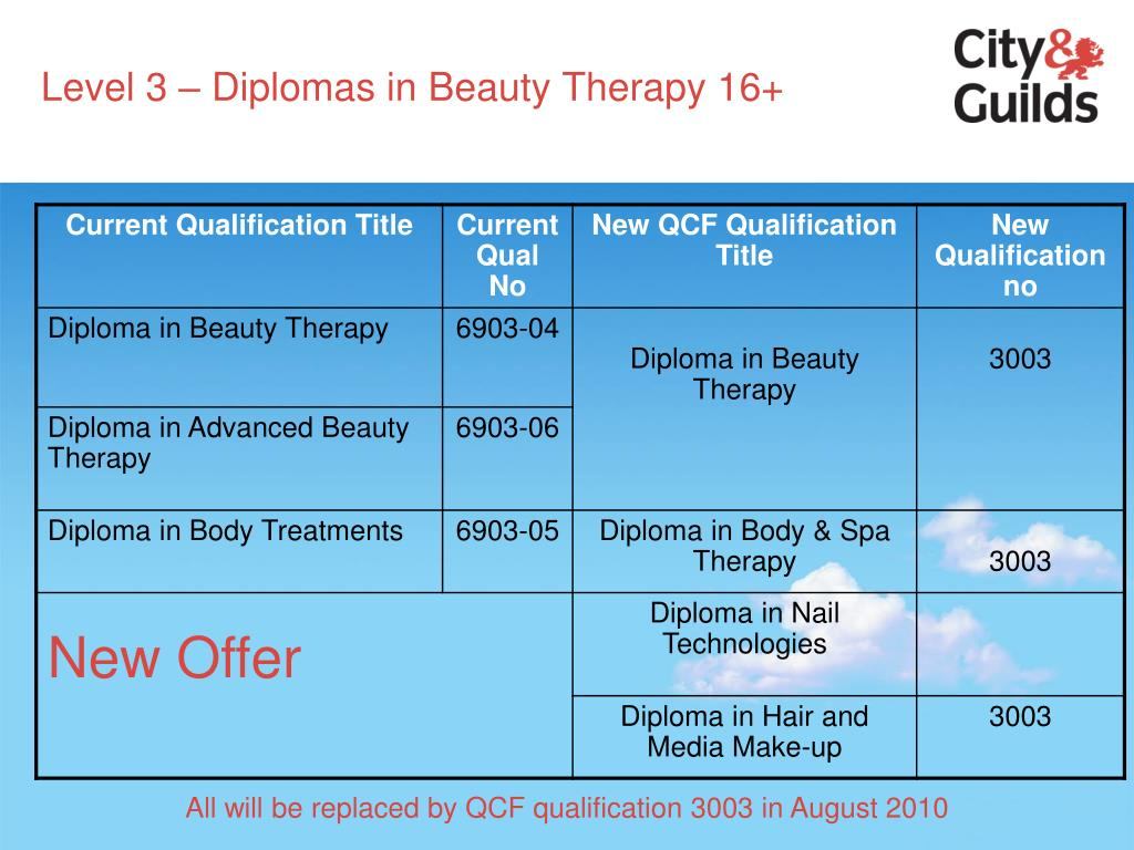 Level 3 – Diplomas in Beauty Therapy 16+