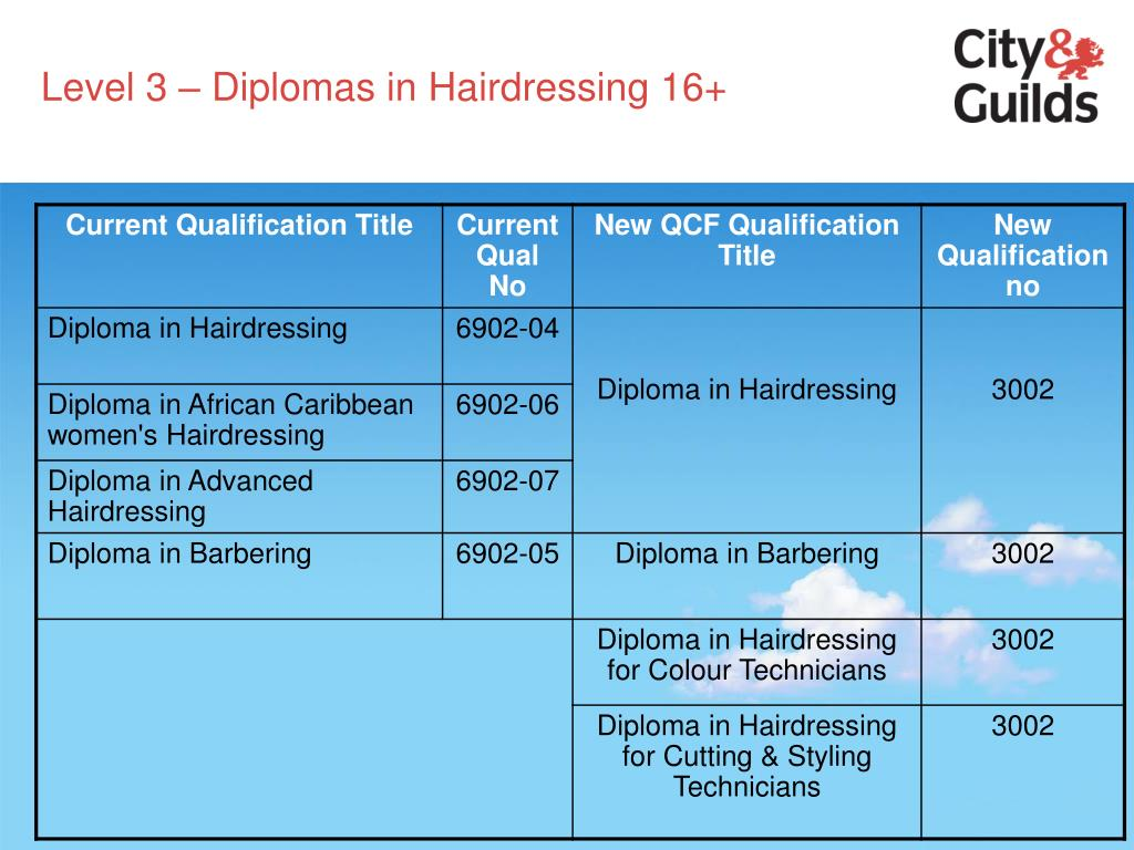 Level 3 – Diplomas in Hairdressing 16+