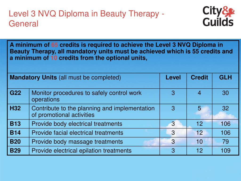 Level 3 NVQ Diploma in Beauty Therapy - General