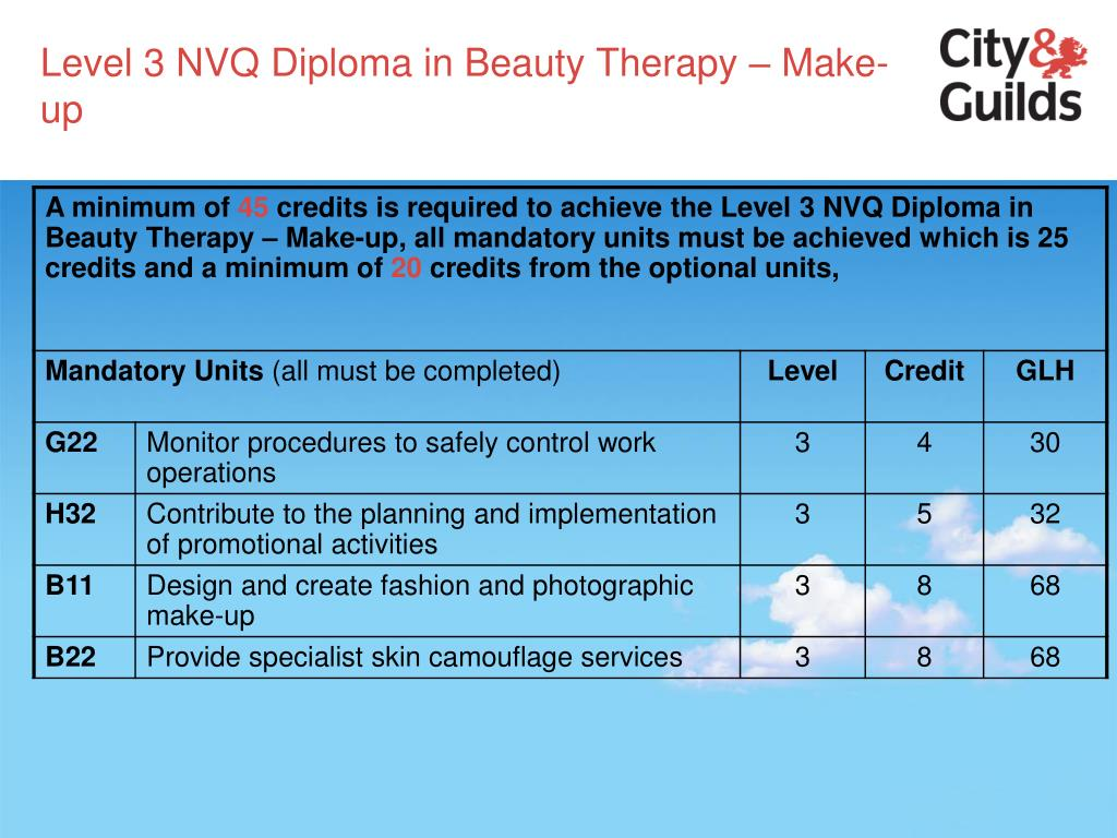 Level 3 NVQ Diploma in Beauty Therapy – Make-up