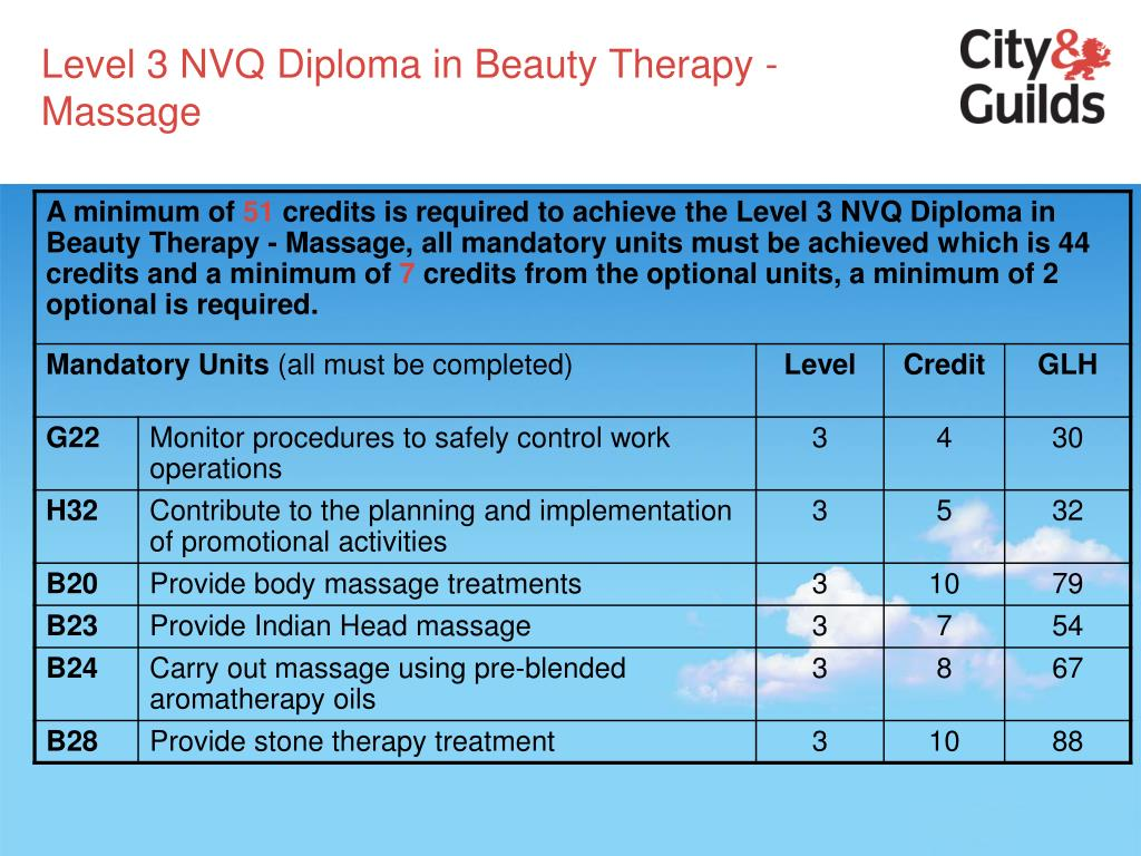 Level 3 NVQ Diploma in Beauty Therapy - Massage
