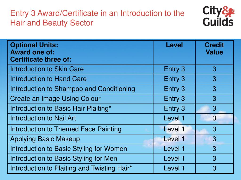 Entry 3 Award/Certificate in an Introduction to the