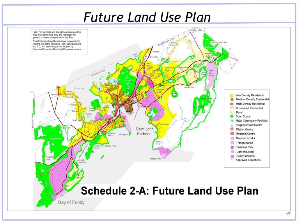 Future Land Use Plan