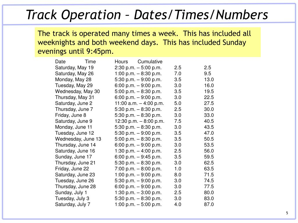 Track Operation – Dates/Times/Numbers