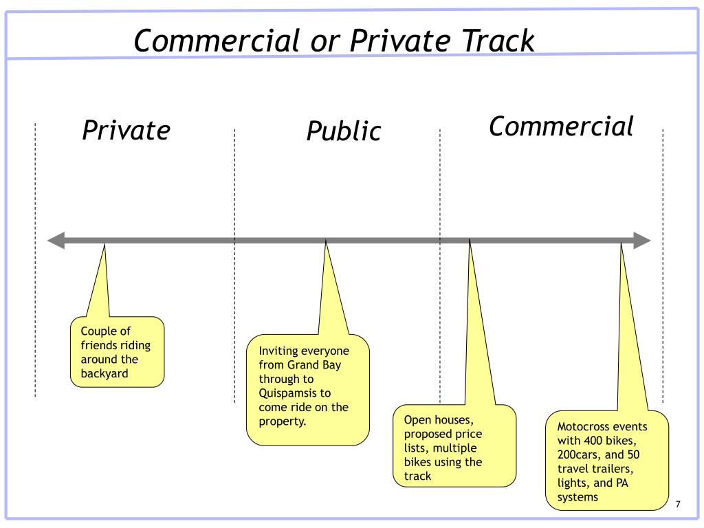 Commercial or Private Track