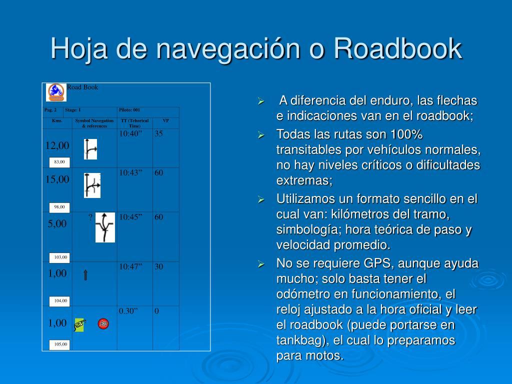 Hoja de navegación o Roadbook