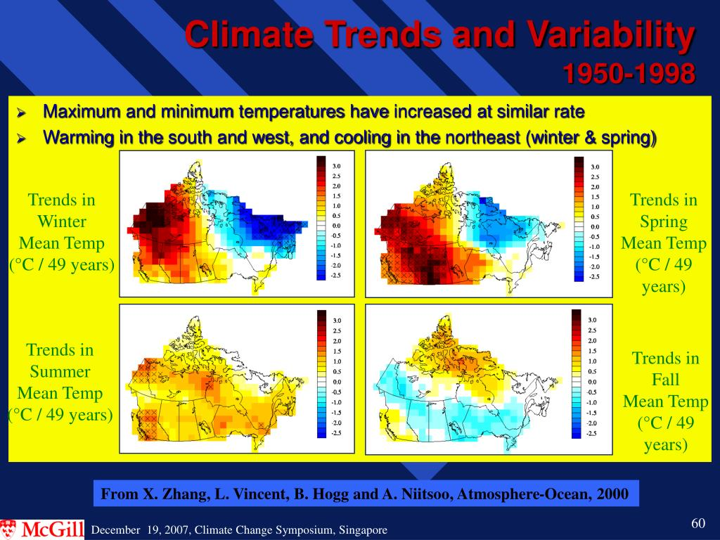 Climate Trends and Variability