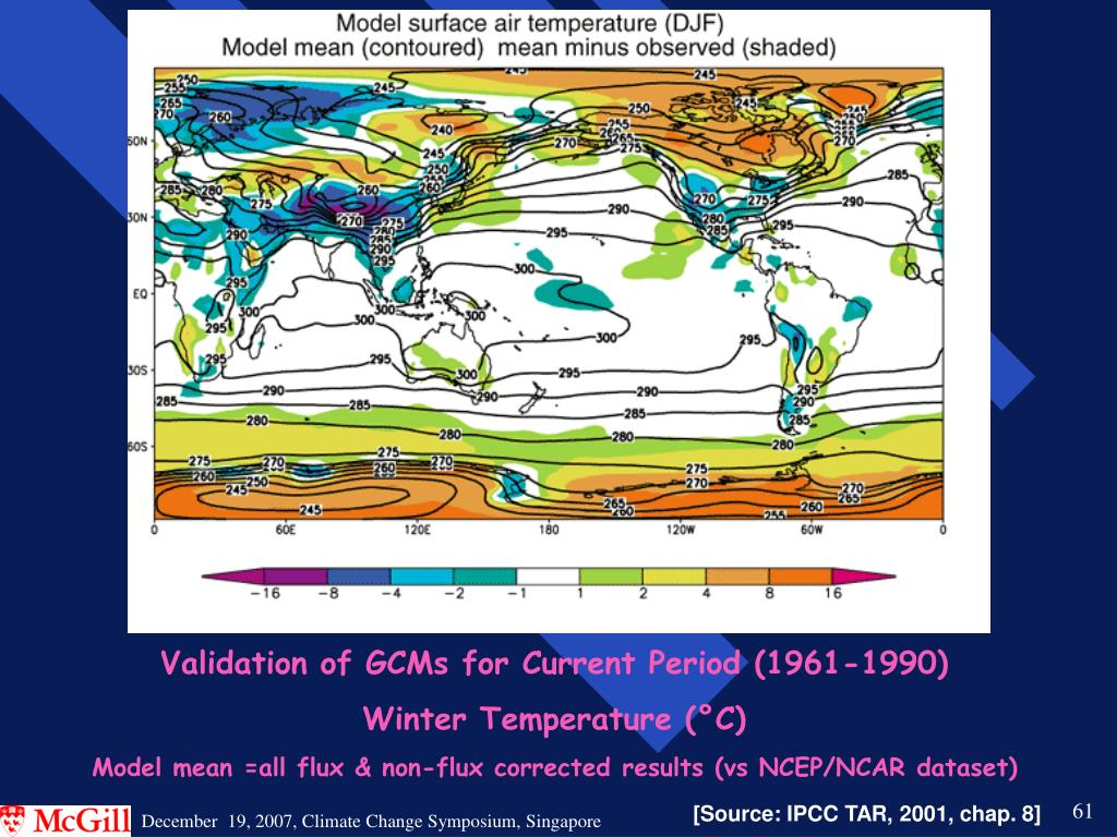 Validation of GCMs for Current Period (1961-1990)