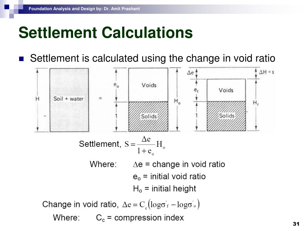 Settlement Calculations