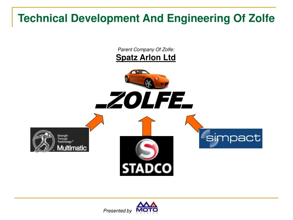 Technical Development And Engineering Of Zolfe