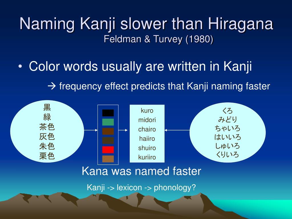 Naming Kanji slower than Hiragana