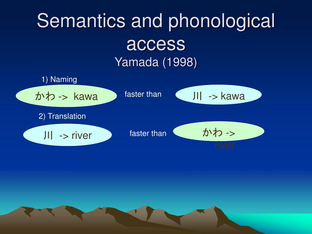 Semantics and phonological access