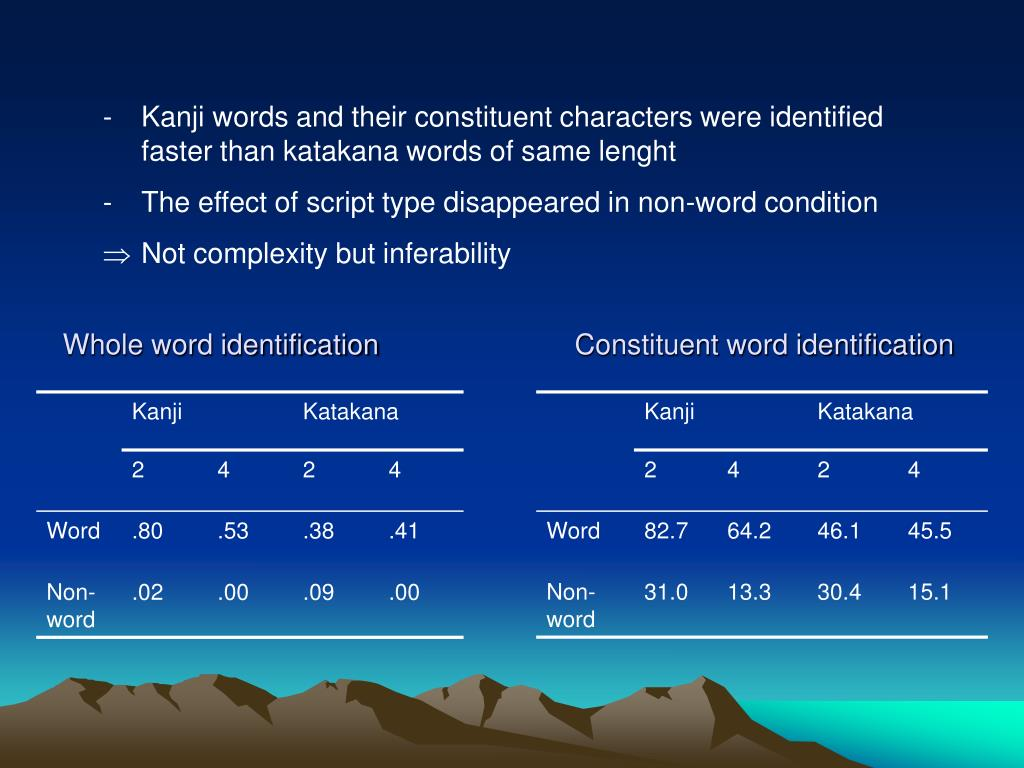 Kanji words and their constituent characters were identified faster than katakana words of same lenght