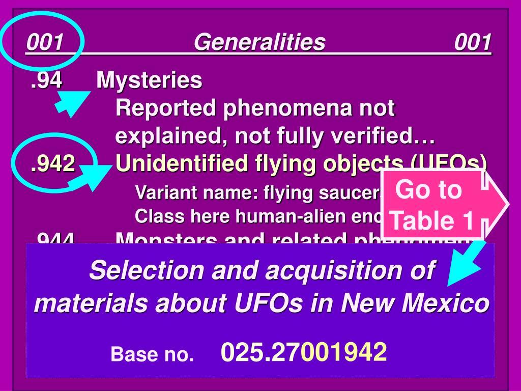 001                    Generalities                    001