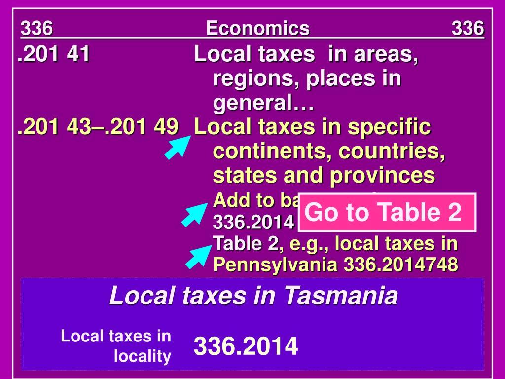 336                            Economics                          336