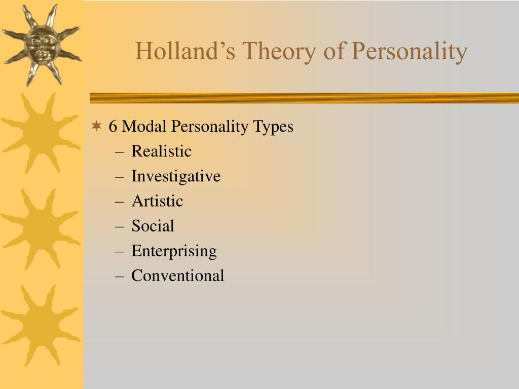 Holland's Theory of Personality