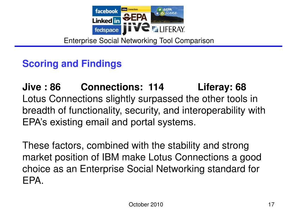 Enterprise Social Networking Tool Comparison