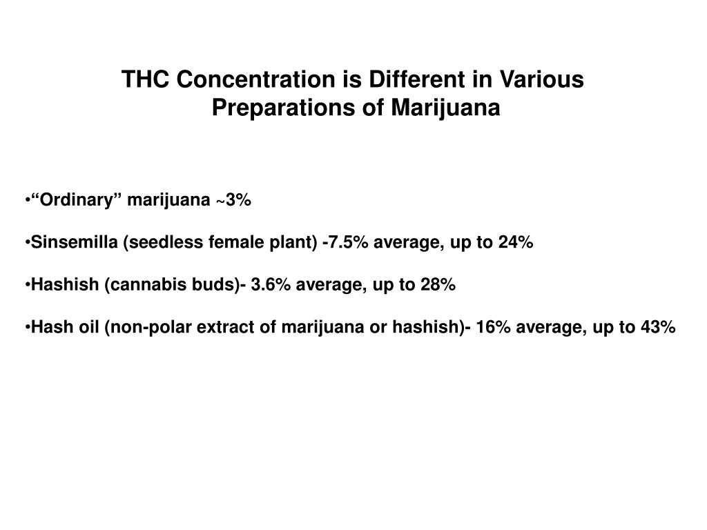 THC Concentration is Different in Various