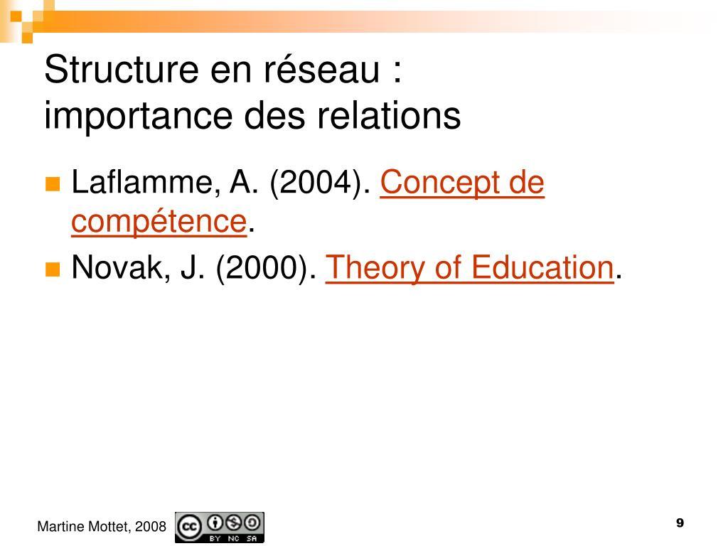 Structure en réseau :