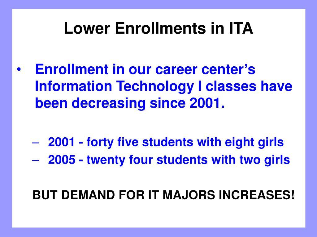 Lower Enrollments in ITA