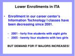 lower enrollments in ita