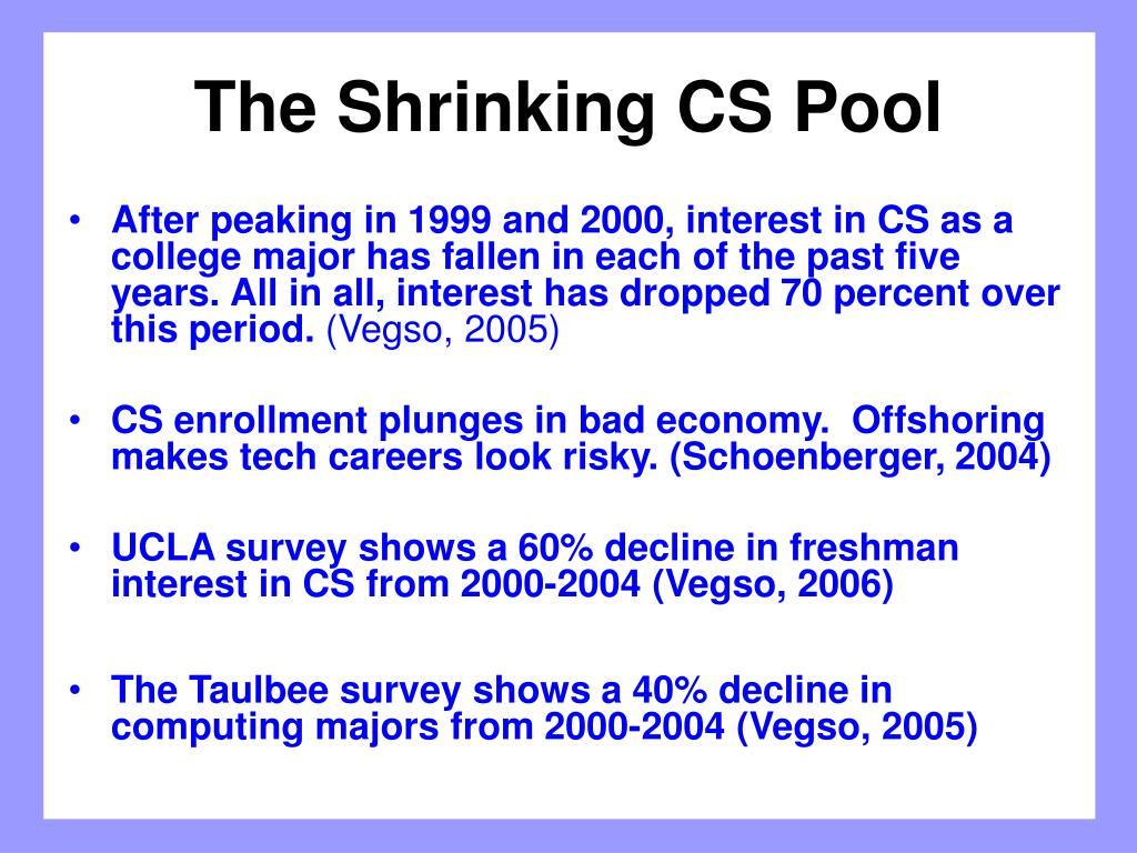 The Shrinking CS Pool