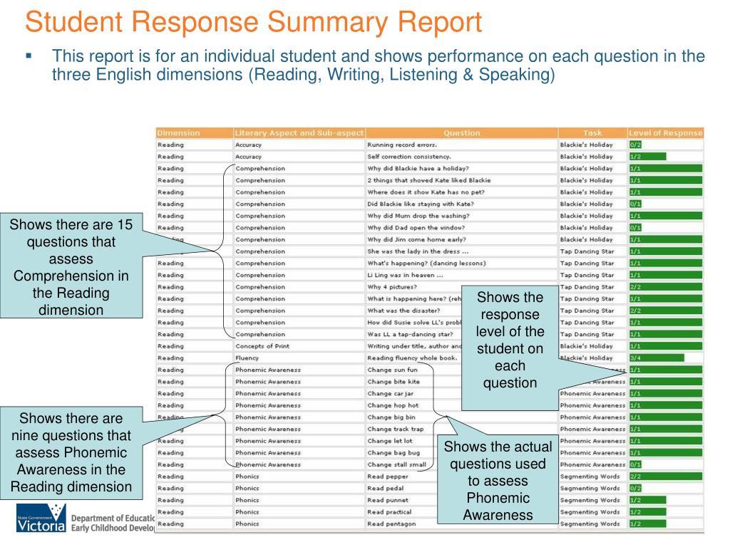 Student Response Summary Report