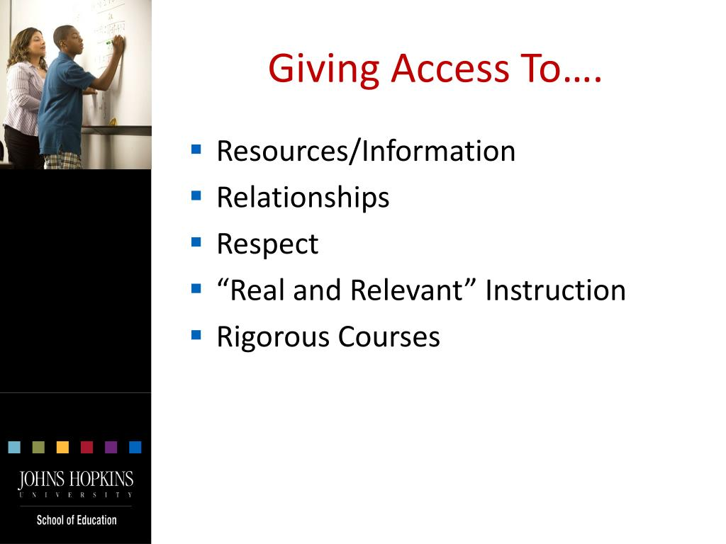 Giving Access To….