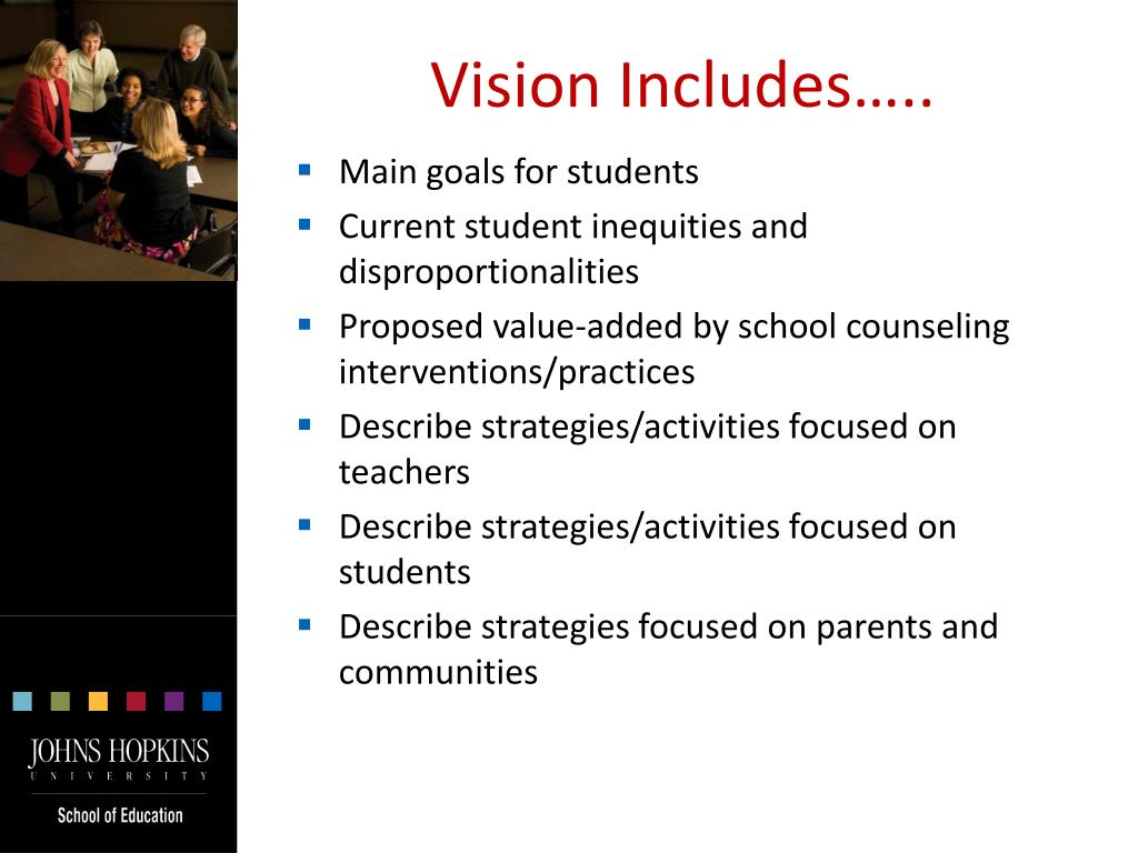 Vision Includes…..