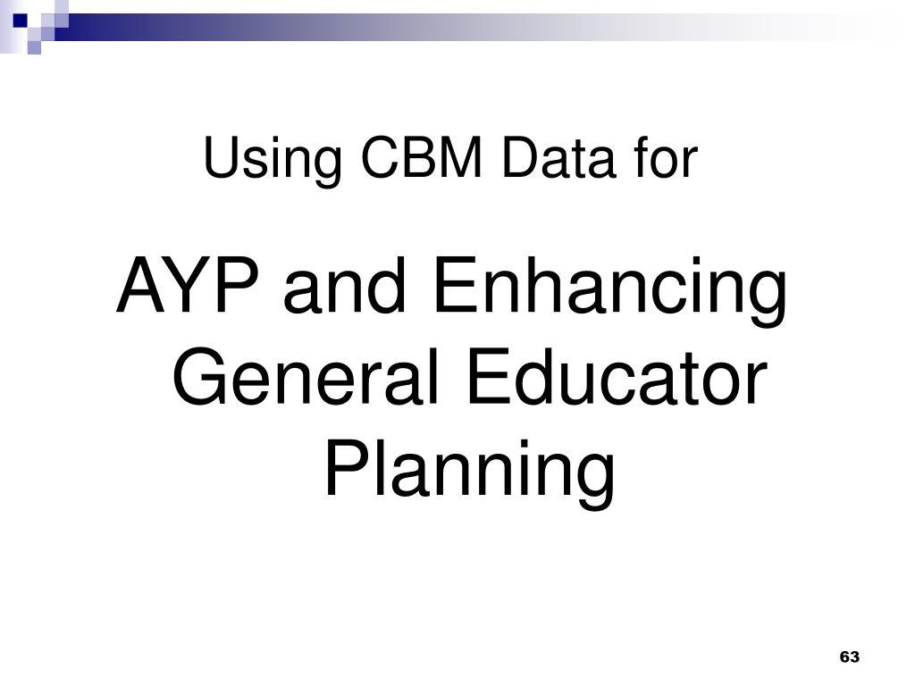 Using CBM Data for