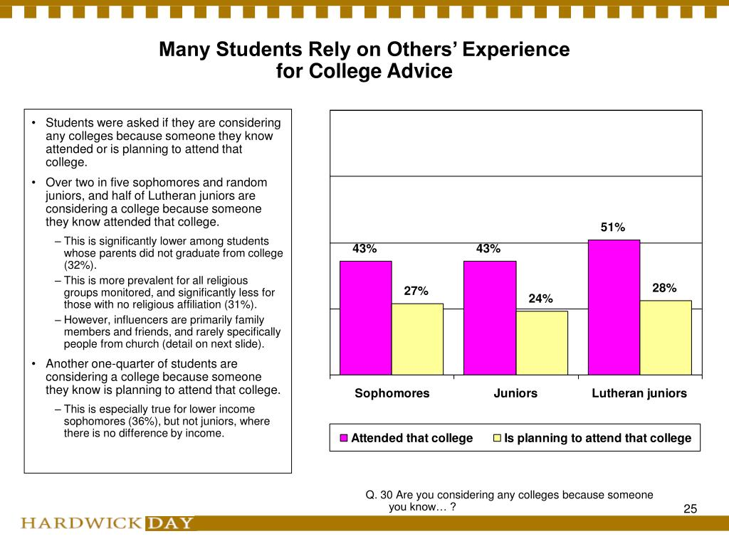 Many Students Rely on Others' Experience for College Advice