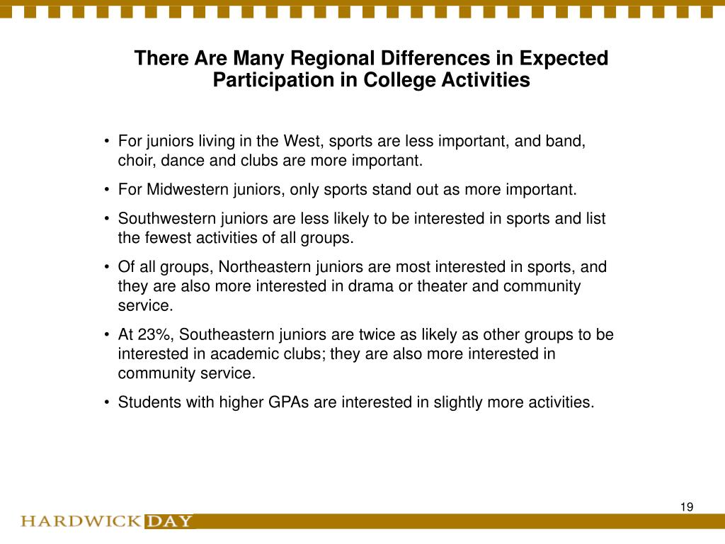 There Are Many Regional Differences in Expected Participation in College Activities