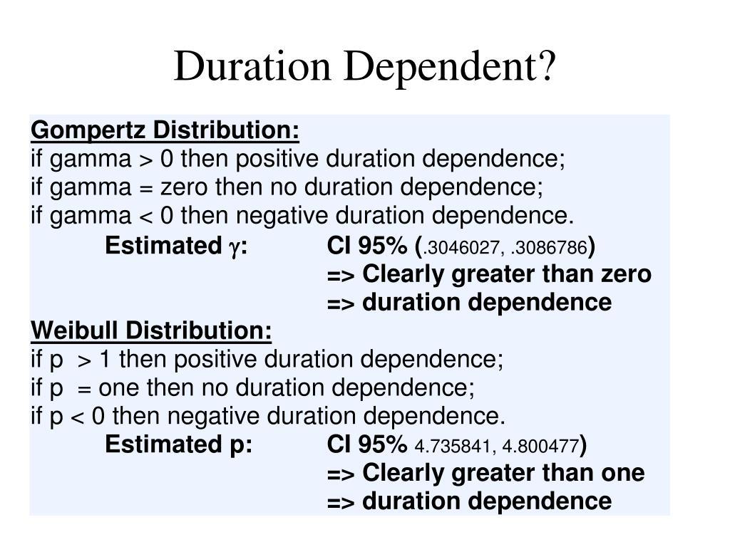 Duration Dependent?