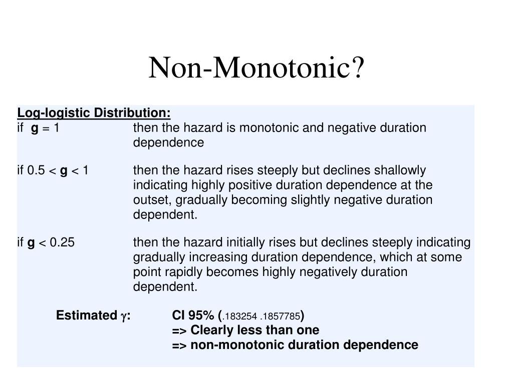 Non-Monotonic?
