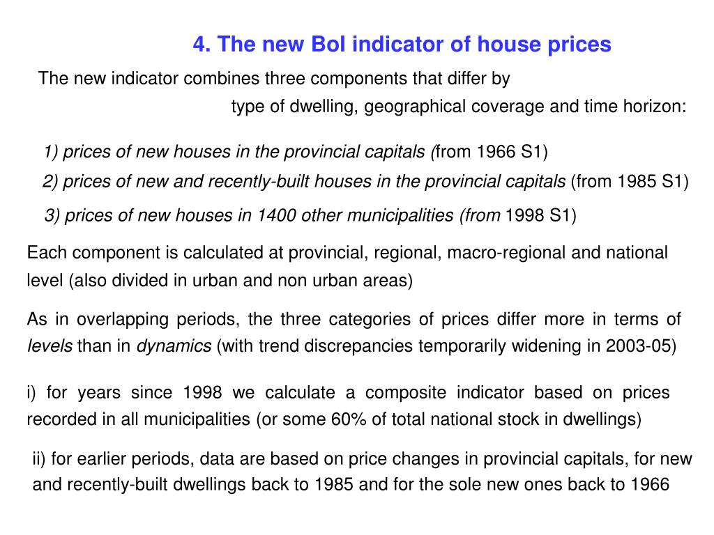 4. The new BoI indicator of house prices