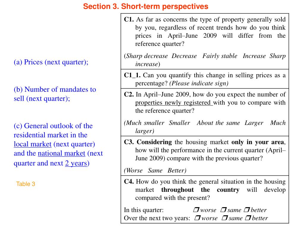 Section 3. Short-term perspectives