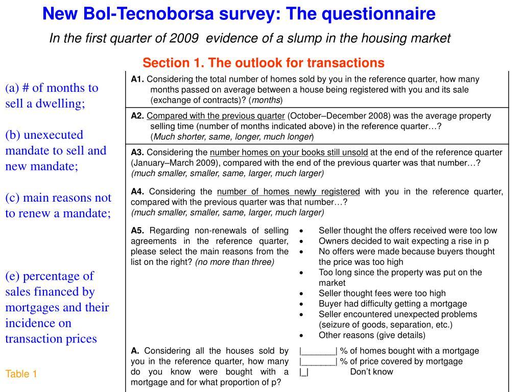 New BoI-Tecnoborsa survey: The questionnaire