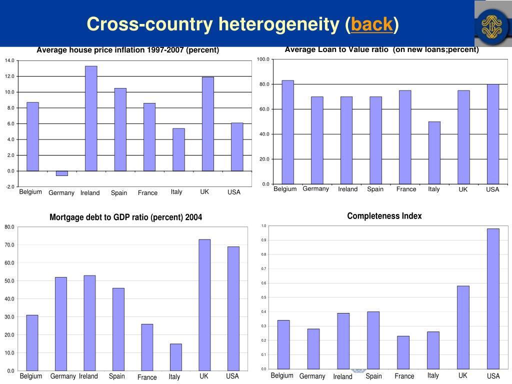 Cross-country heterogeneity (