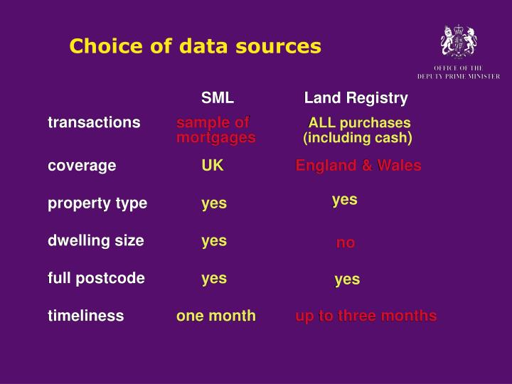 Choice of data sources