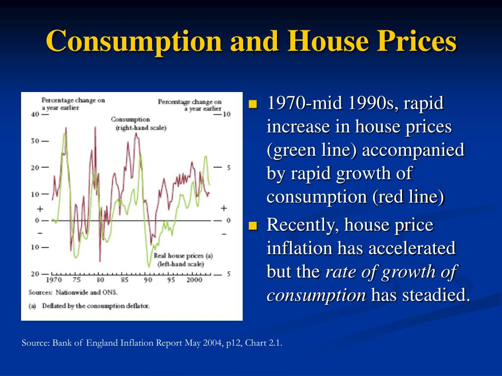 Consumption and House Prices