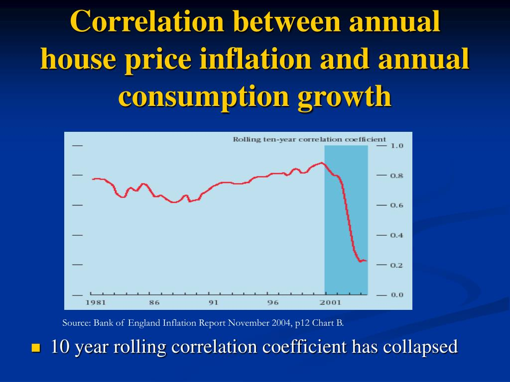 Correlation between annual house price inflation and annual consumption growth