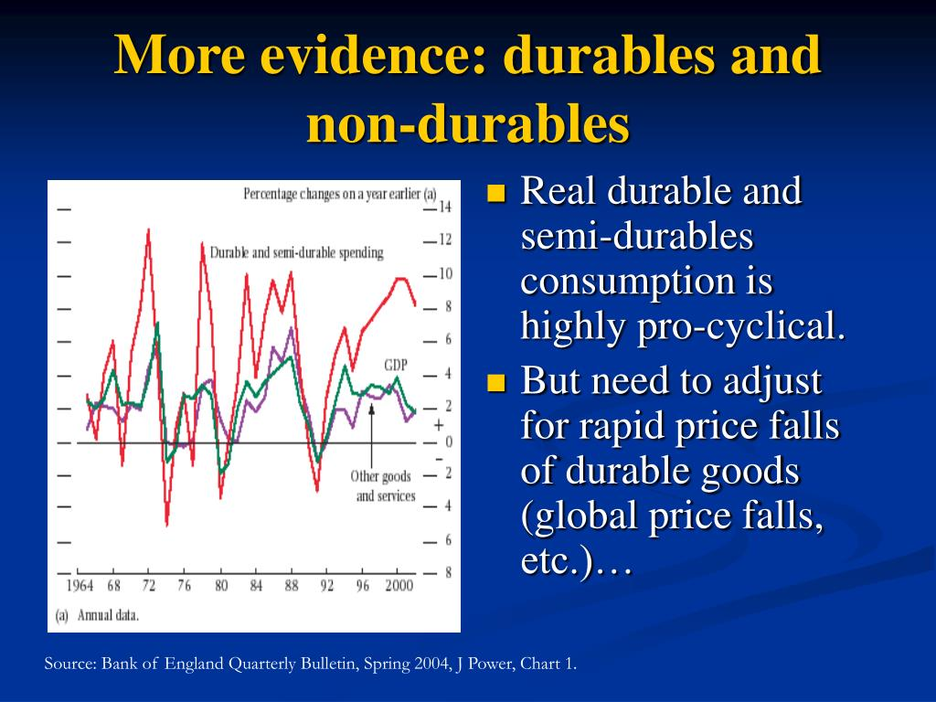 More evidence: durables and non-durables