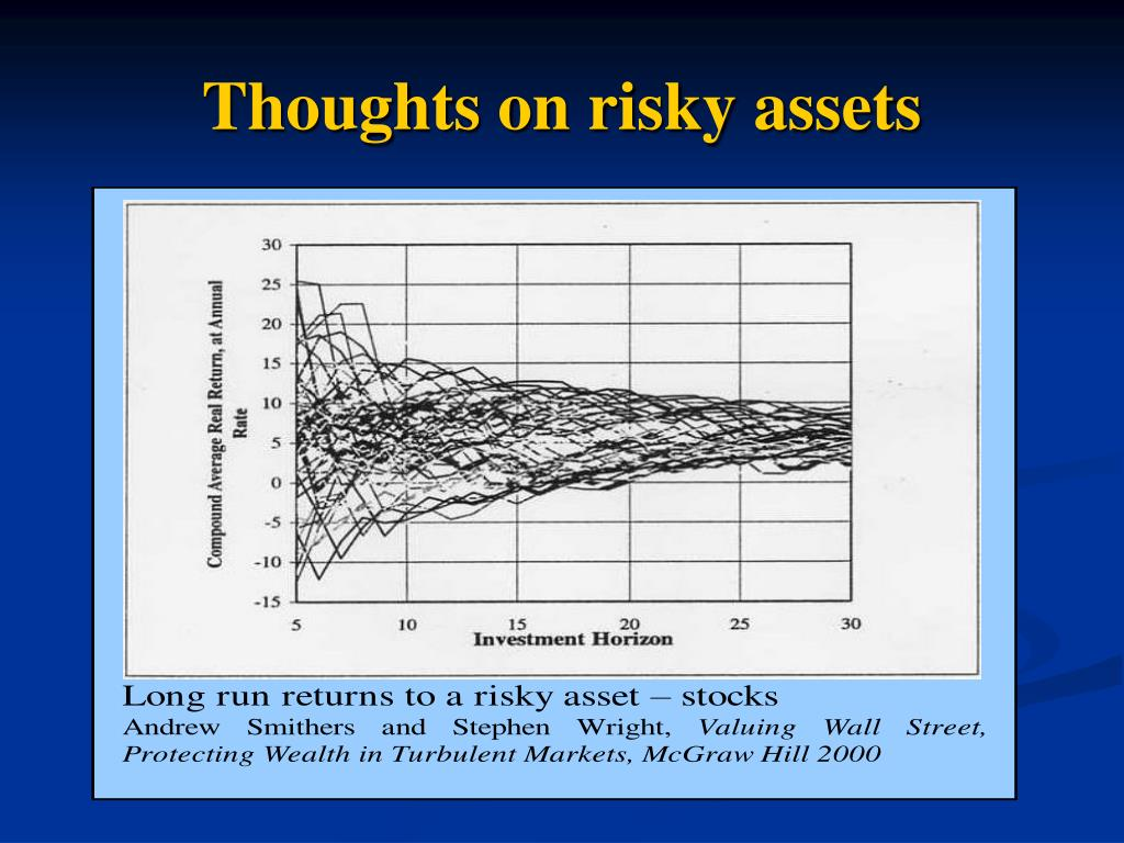Thoughts on risky assets