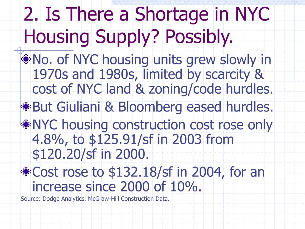2. Is There a Shortage in NYC Housing Supply? Possibly.