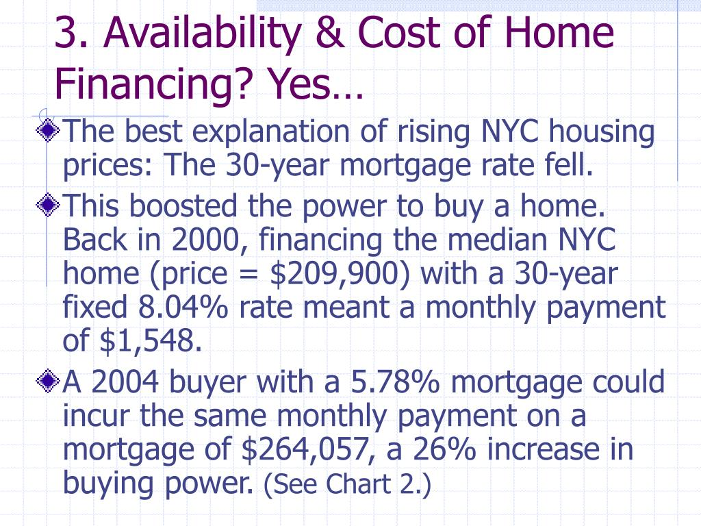 3. Availability & Cost of Home Financing? Yes…