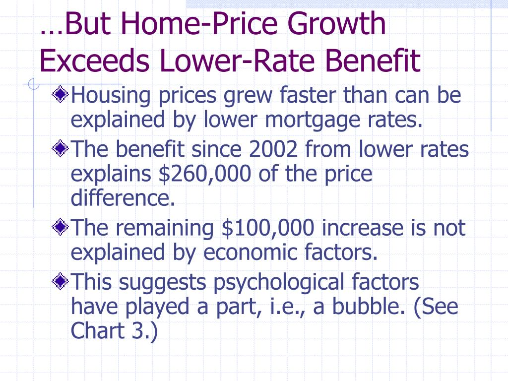 …But Home-Price Growth Exceeds Lower-Rate Benefit