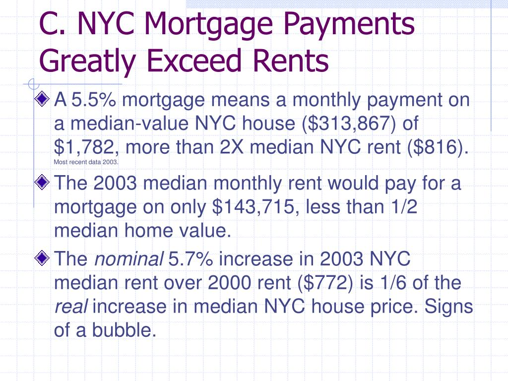 C. NYC Mortgage Payments Greatly Exceed Rents