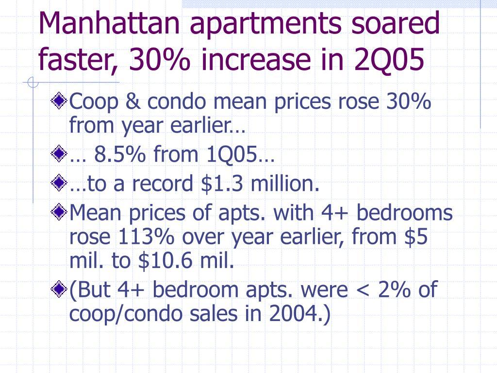 Manhattan apartments soared faster, 30% increase in 2Q05